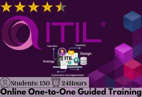 ITIL4 Study materials